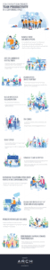 How Startups Can Promote Team Productivity in a Coworking Space Infographic zKJ5W9 office partitions liverpool wirral manchester