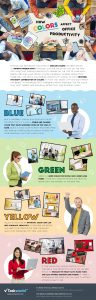 Taskworld Infographic office partitions liverpool wirral manchester